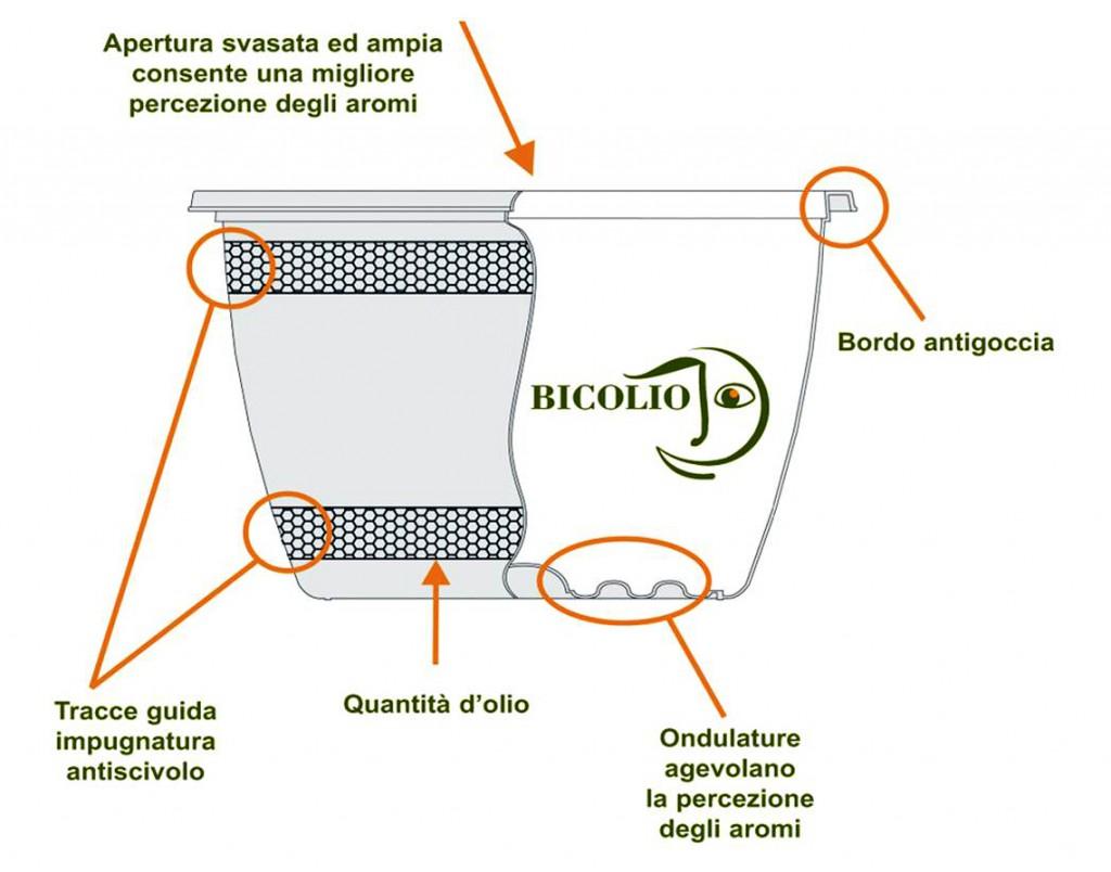Bicolio